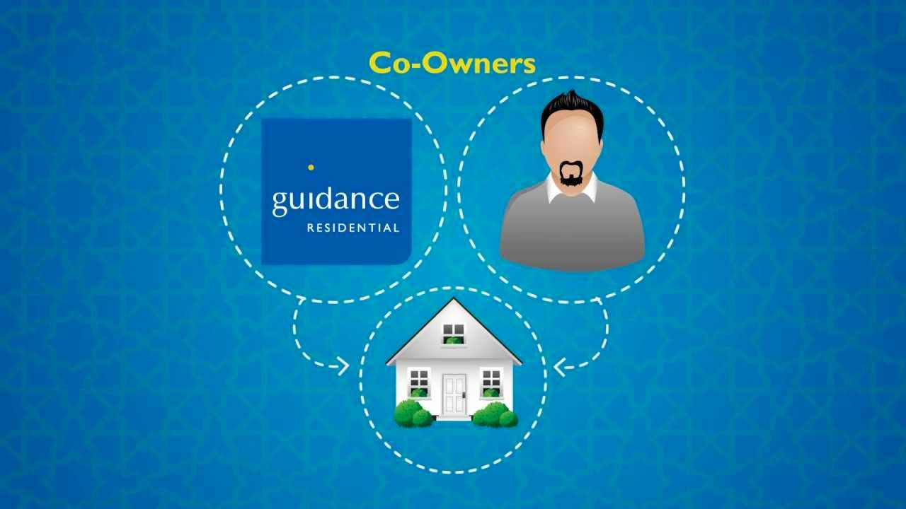 WHAT IS THE DIFFERENCE BETWEEN GUIDANCE'S SHARIAH-COMPLIANT HOME FINANCE PROGRAM AND A MORTGAGE LOAN?